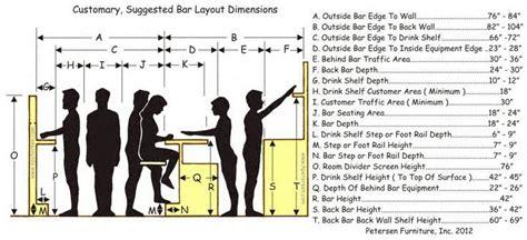 Home Bar Measurements by Dimensions Basement Bar Shop Counter Design Home Bar