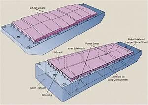 Push Barge Diagram