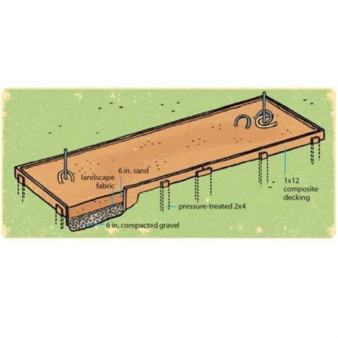 Horseshoe Pit Dimensions Backyard by A Backyard Built For Shoe Pits