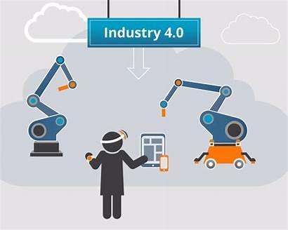 Industry Blockchain Economy Token Industrial Humans Technology