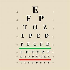 Eye Chart Eye Chart T Shirt Teepublic