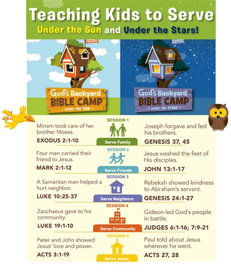 backyard bible club curriculum free god s backyard bible c 187 standard vbs 2013 vbs