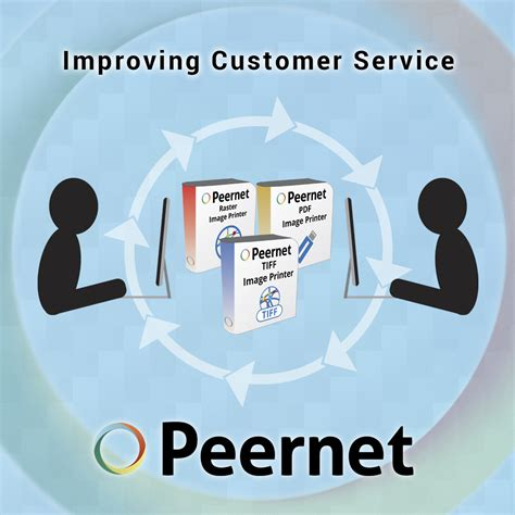 improving customer service document conversion software