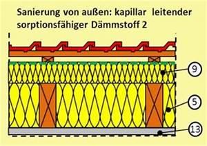 Dach Dämmen Von Außen : geneigtes dach aufbau sanierung was ist zu beachten ~ Buech-reservation.com Haus und Dekorationen