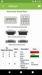Usb Pinout  U2013 Electrodroid