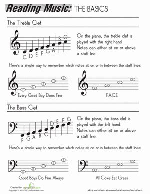 worksheets for learning to read music how to read music worksheet education com