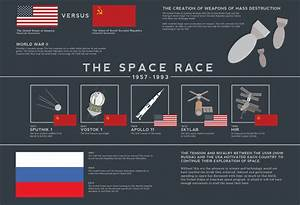 The Space Race Timeline Art Print by Jess Mass Design