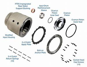 Input Housing Kit  700r4  4l60e  4l65e  4l70e 1987-up  Sonnax Smart-tech Drum