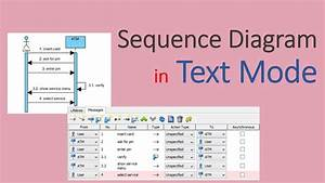 Creating Sequence Diagram In Text Mode
