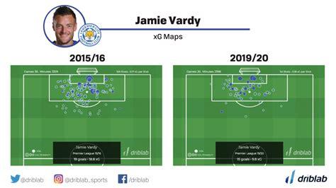 A clinical finisher: Jamie Vardy | Driblab | Football ...