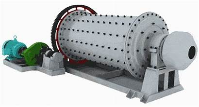 Mill Ball Mills Working Types Grinding Many