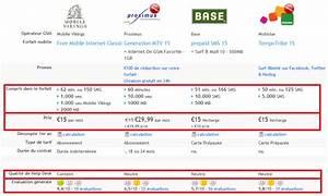 Comparaison Forfait Internet : comparaison data viking proximus base mobistar avis mobile vikings ~ Medecine-chirurgie-esthetiques.com Avis de Voitures
