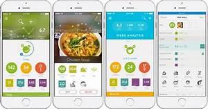 Hba1c Wert Berechnen : ges nder leben die zehn besten apps f r ihre gesundheit ~ Themetempest.com Abrechnung