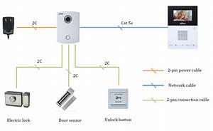 Dahua Video Intercom