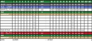 Scorecard - Woodbridge Golf Club