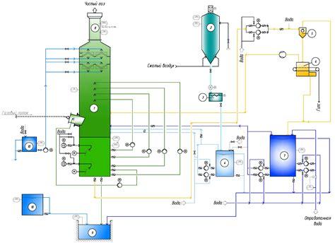 Анализ физикохимических свойств природного газа ООО НПФ Мета Хром
