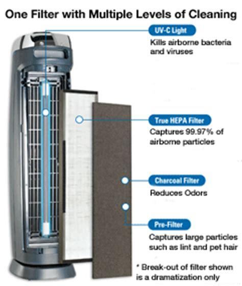Amazon.com: Guardian Technologies AC5000E 3-in-1 True HEPA
