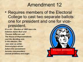 Image result for 12th Amendment