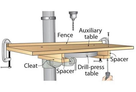 supersimple drill press table wood magazine