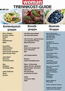 Trennkost: Tabelle zum Ausdrucken Low carb, Clean eating and Food