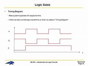 Ee 261  U2013 Introduction To Logic Circuits