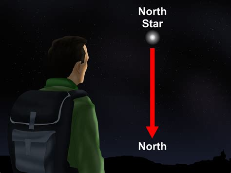How To Spot The North Star