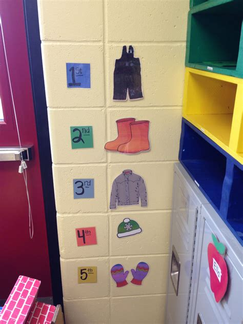 visual showing children what order to put on their winter 715 | 68c0caca892d170c54d6e319c0cc5c76