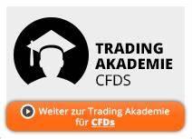 Kgv Berechnen Aktien : was ist der dax 07 18 infos zum deutschen aktienindex ~ Themetempest.com Abrechnung