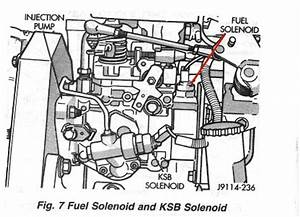33 Cummins Fuel Shut Off Solenoid Wiring Diagram