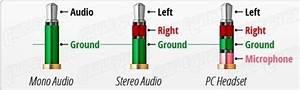 Why Doesn U0026 39 T My 3 5mm Headphone  Microphone Combo Jack Not