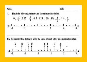 Fractions and Decimals On a Number Line Worksheets