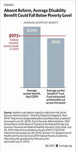 Social Security Disability Insurance Trust Fund Will Be