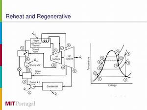 Ppt - Thermodynamic Cycles Powerpoint Presentation