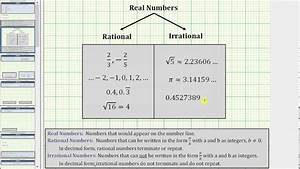 Determine Rational Or Irrational Numbers  Square Roots And