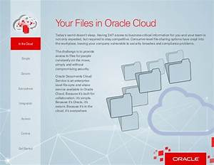 oracle documents cloud service With oracle documents cloud integration