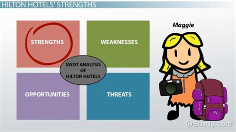hotel management case study swot analysis  hilton