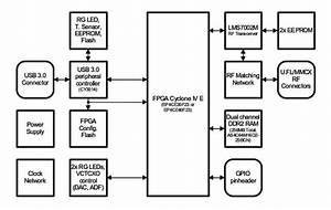 Nissan Leaf 2018 User Wiring Diagram