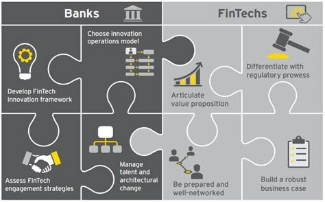 Ey  Canada's Fintech Adoption Rate More Than Doubled In