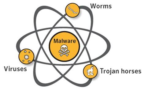 australian bureau statistics what is malware norton australia