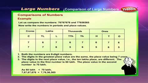 cbse  cbse maths large numbers ncert cbse