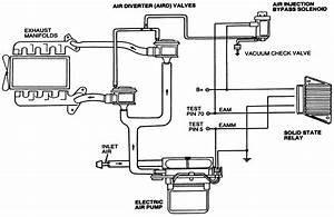 Secondary Air Injection Pump Relay Location  Secondary