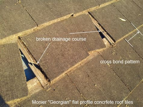 flat profile roof tiles and their dangers