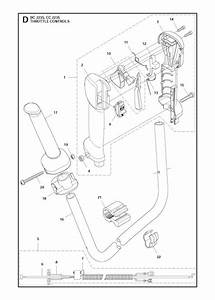 Jonsered Cc2235 Trimmer Throttle Controls Spare Parts Diagram