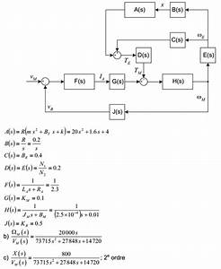 Get Transfer Function From Block Diagram