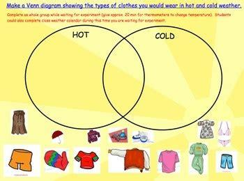 venn diagrams weather  weather unit  pinterest