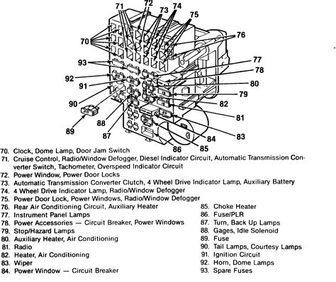 88 chevy beretta fuse box diagram wiring diagrams folder
