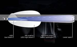 Matrix Led Headlights  Redefine Adaptive Front