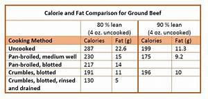 Lean Ground Round Nutrition Facts Blog Dandk