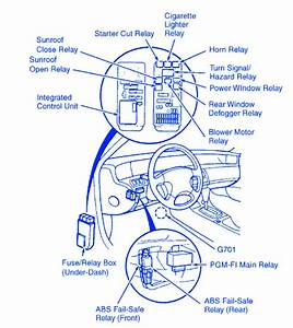 Honda Prelude 1994 Under The Dash Fuse Box  Block Circuit Breaker Diagram  U00bb Carfusebox