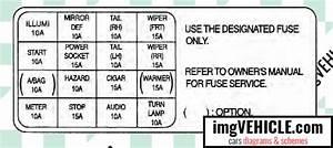 Kia Rio I Dc Fuse Box Diagrams  U0026 Schemes